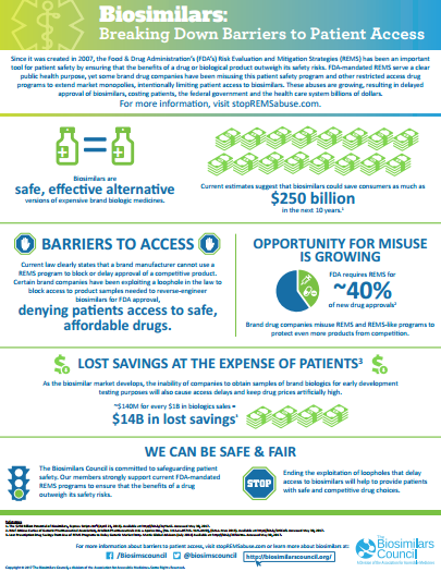 Biosimilars - Breaking Down Barriers to Patient Access