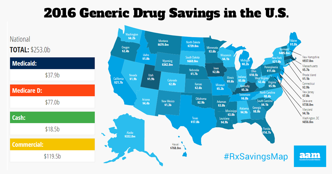 Generic Drug Savings in the U.S. - Interactive Map