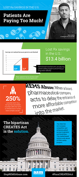 Alex Brill REMS CREATES Infographic