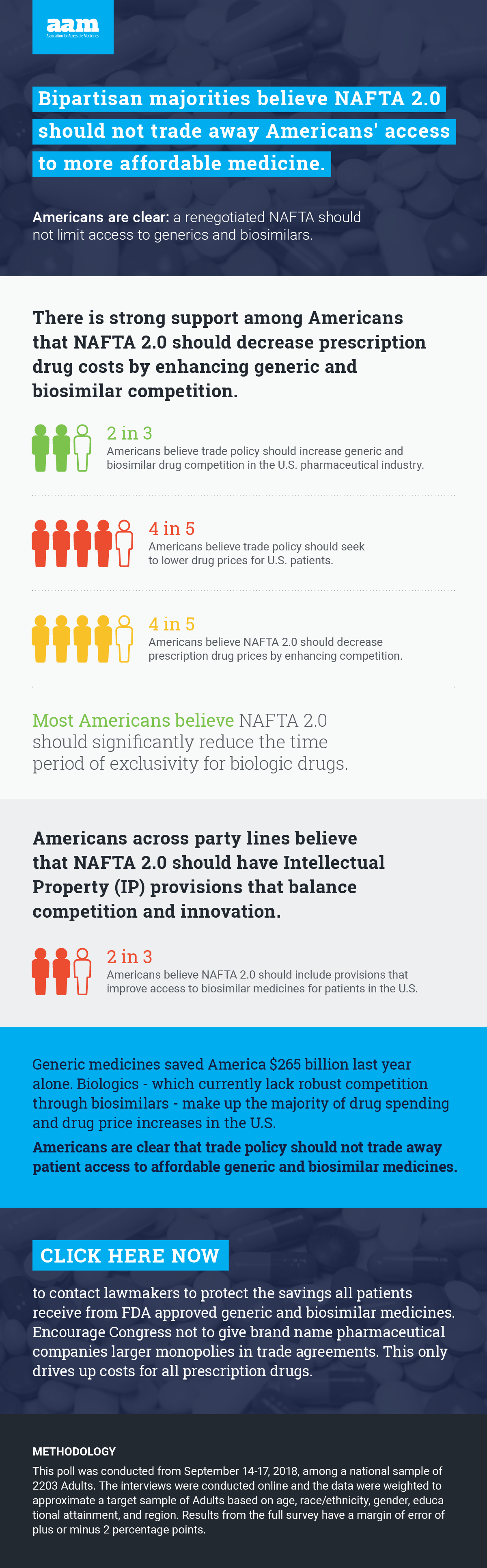 Preserve Patient Access in NAFTA